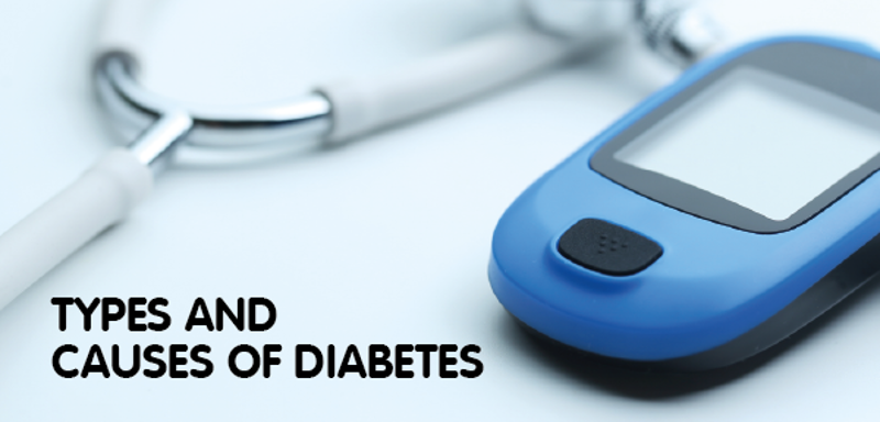 Types and Causes of Diabetes