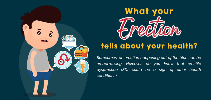 What your erection tells about your health?